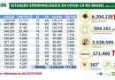 Covid-19: Brasil tem 171 mil mortes e 6,2 milhões de casos acumulados<BR><BR>