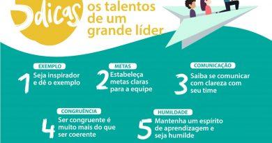 Cinco dicas para desenvolver os talentos de um grande líder<BR><BR>